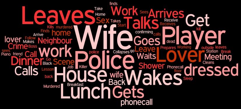 Wordles_WordCloud